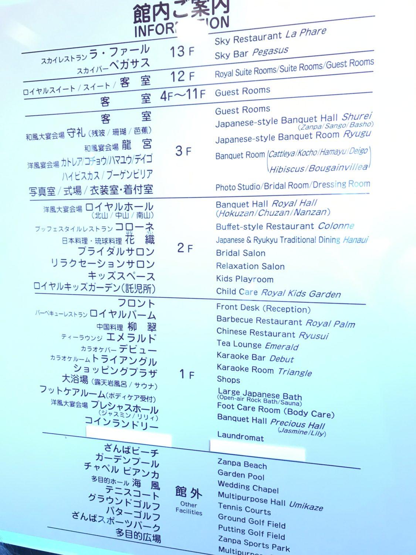エレベーター内にあるフロア案内図。ソーシャルディスタンス確保のため、エレベーターも6人までの利用人数制限がありました。